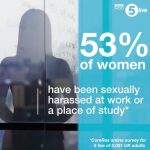 Half of British women and a fifth of men have been sexually harassed at work or a place of study, a new BBC survey says.