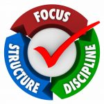 Why is it important to follow a disciplinary procedure?
